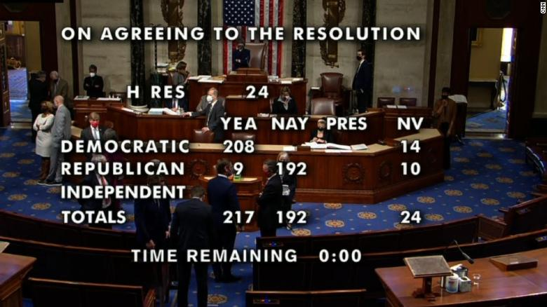 US House Of Representatives Votes To Impeach President Trump For The Second Time